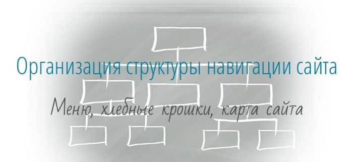 Организация навигации на сайте