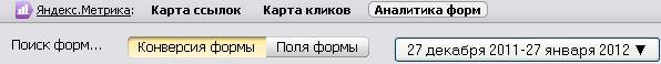Анализ форм в Яндекс Метрике