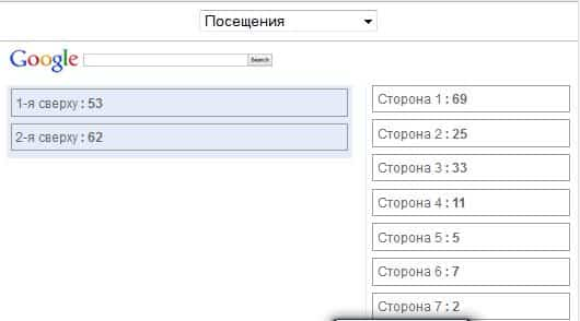 Отчёт keyword positions в Google Analytics - скриншот