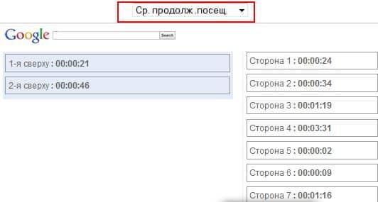 Средняя продолжительность посещения - скриншот