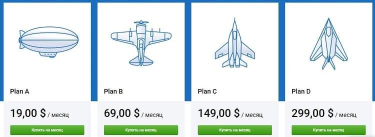 Используем Serpstat на реальных примерах анализа конкурентов + 10 практических кейсов