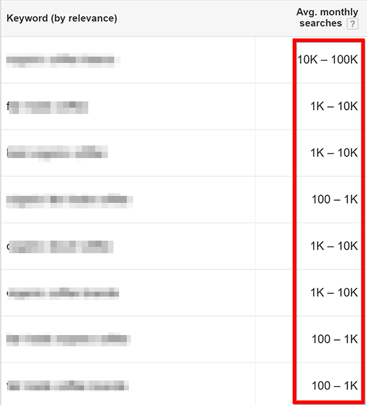 Google Keyword Planner Monthly Search Range