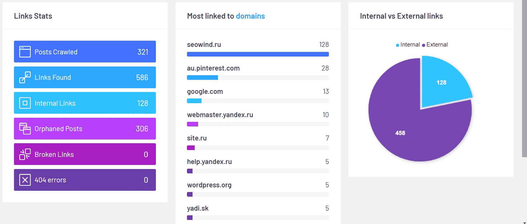 Результат сканирования link whisper