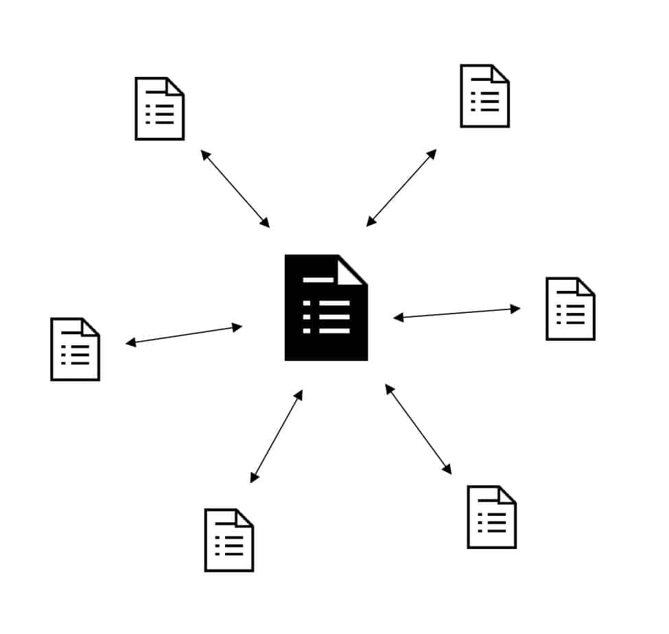 illustrazione di un topic cluster